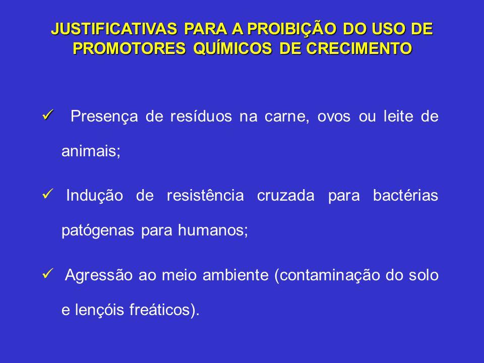 JUSTIFICATIVAS PARA A PROIBIÇÃO DO USO DE PROMOTORES QUÍMICOS DE CRECIMENTO