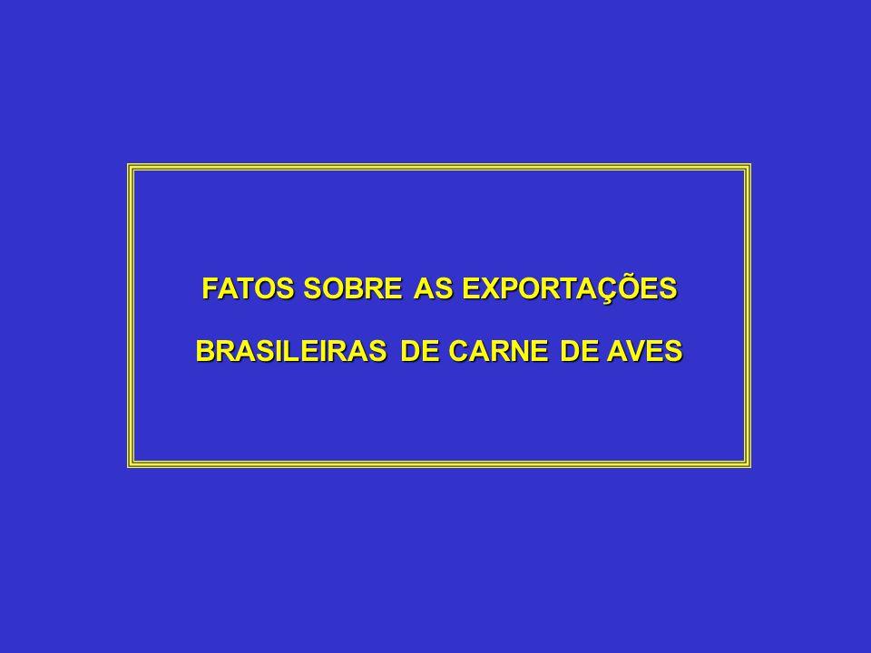 FATOS SOBRE AS EXPORTAÇÕES BRASILEIRAS DE CARNE DE AVES