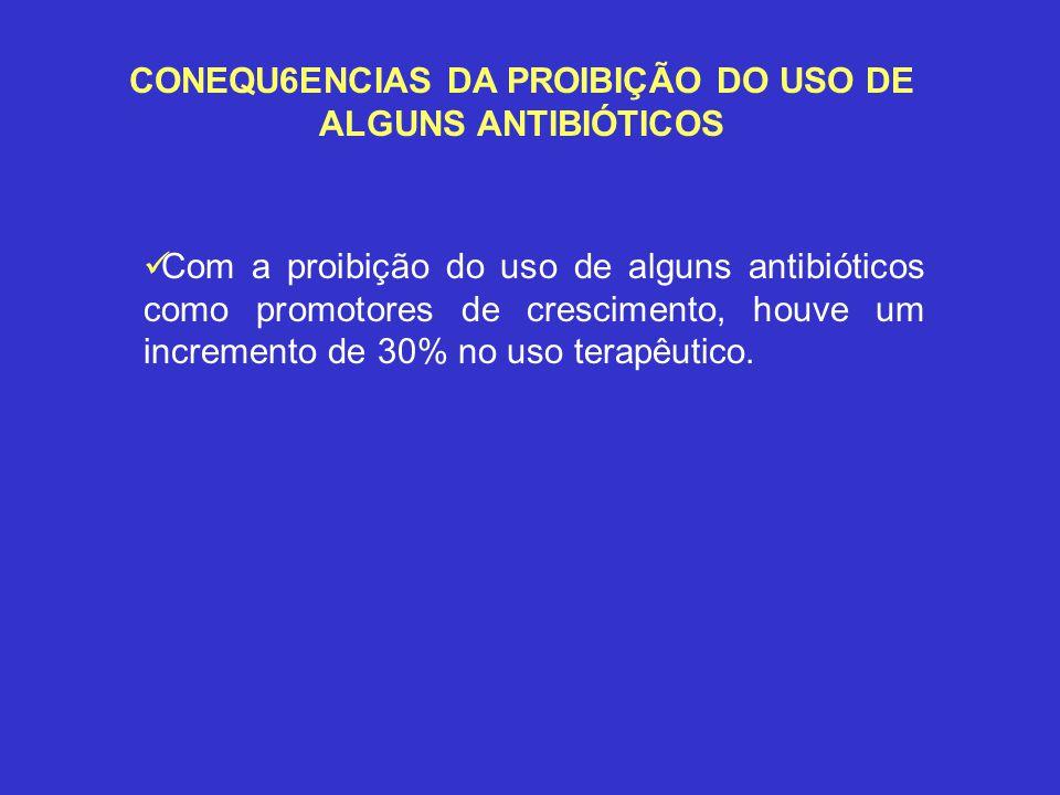CONEQU6ENCIAS DA PROIBIÇÃO DO USO DE ALGUNS ANTIBIÓTICOS