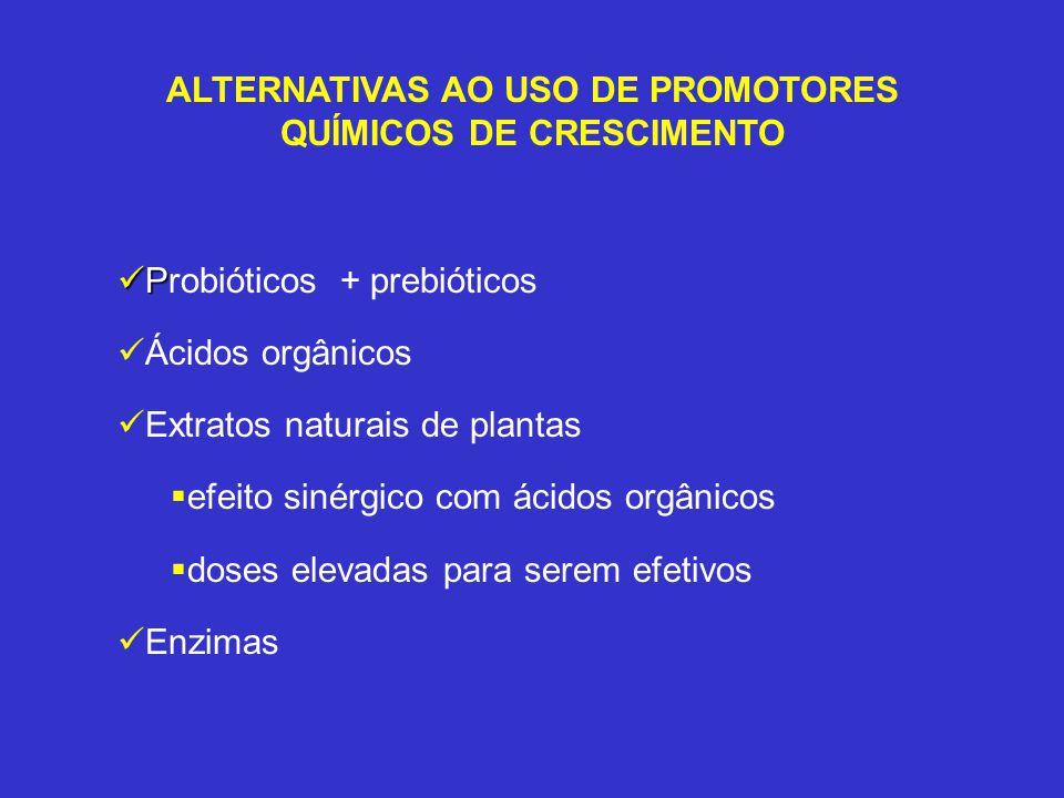 ALTERNATIVAS AO USO DE PROMOTORES QUÍMICOS DE CRESCIMENTO