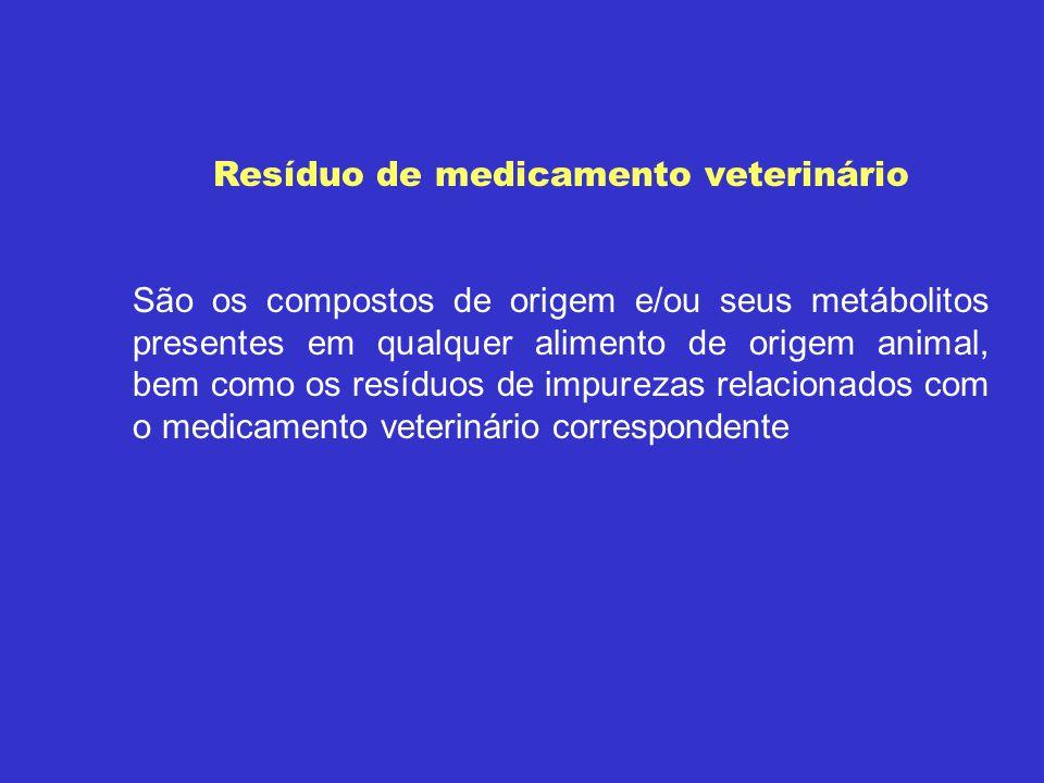 Resíduo de medicamento veterinário