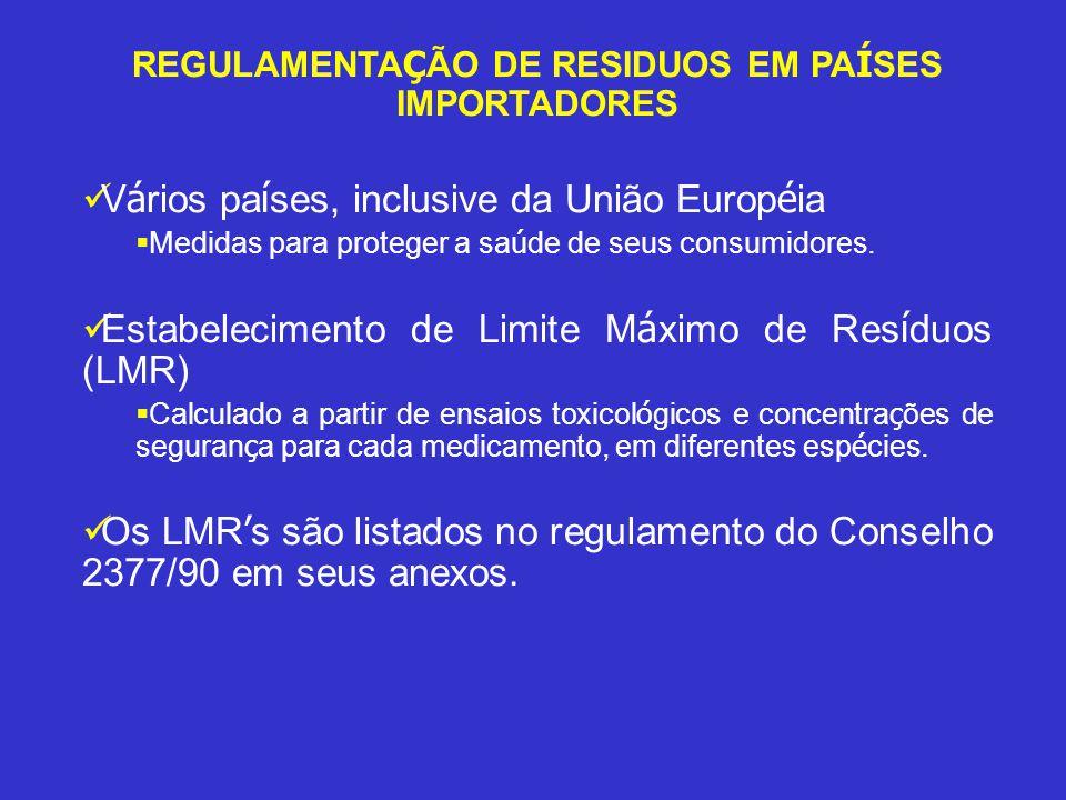 REGULAMENTAÇÃO DE RESIDUOS EM PAÍSES IMPORTADORES