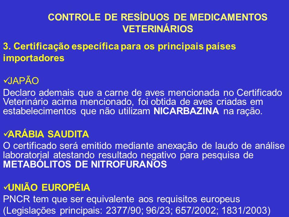 CONTROLE DE RESÍDUOS DE MEDICAMENTOS VETERINÁRIOS