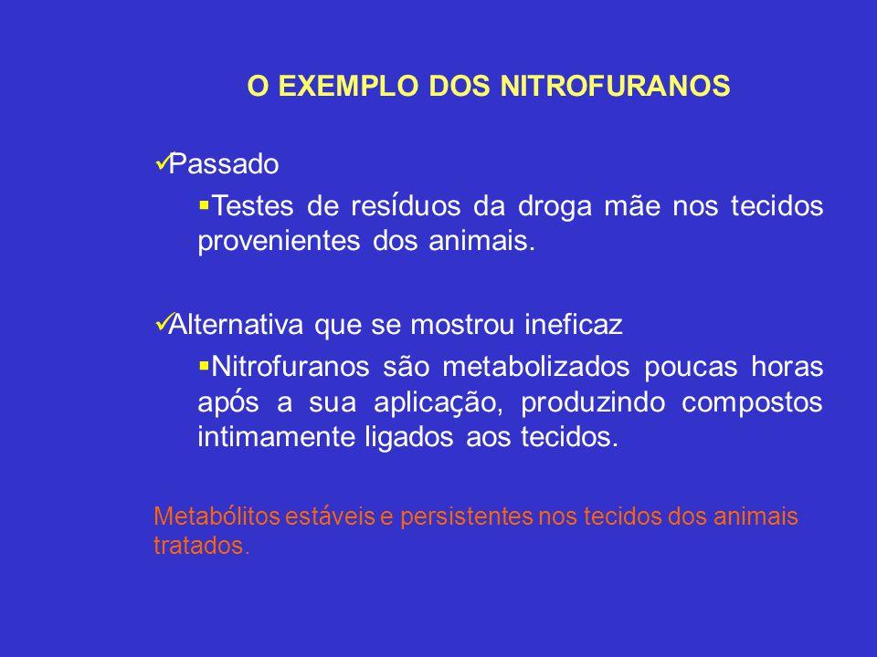 O EXEMPLO DOS NITROFURANOS