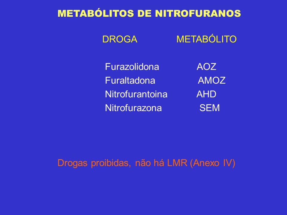 METABÓLITOS DE NITROFURANOS