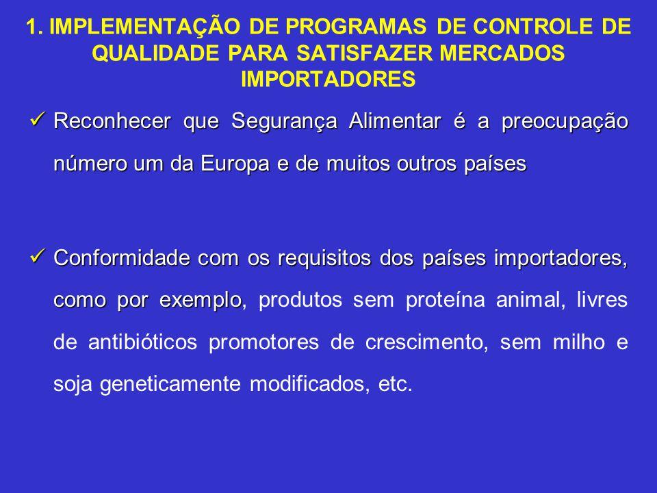 1. IMPLEMENTAÇÃO DE PROGRAMAS DE CONTROLE DE QUALIDADE PARA SATISFAZER MERCADOS IMPORTADORES