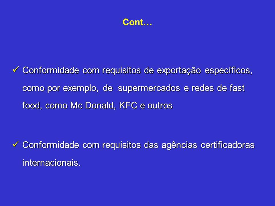 Cont… Conformidade com requisitos de exportação específicos, como por exemplo, de supermercados e redes de fast food, como Mc Donald, KFC e outros.