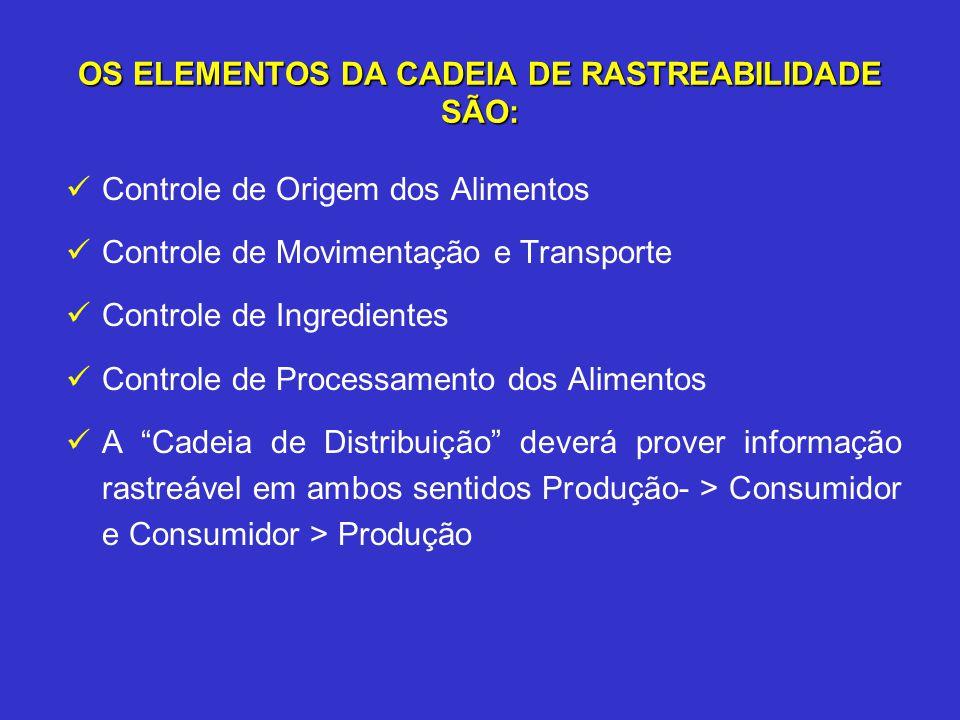 OS ELEMENTOS DA CADEIA DE RASTREABILIDADE SÃO: