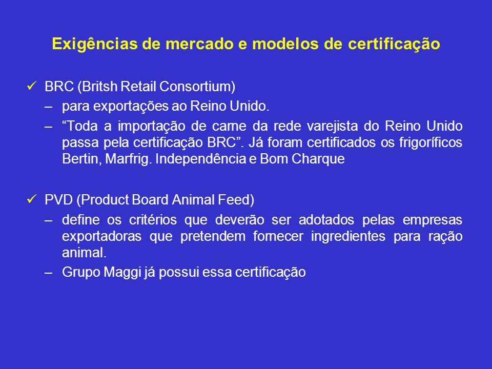 Exigências de mercado e modelos de certificação