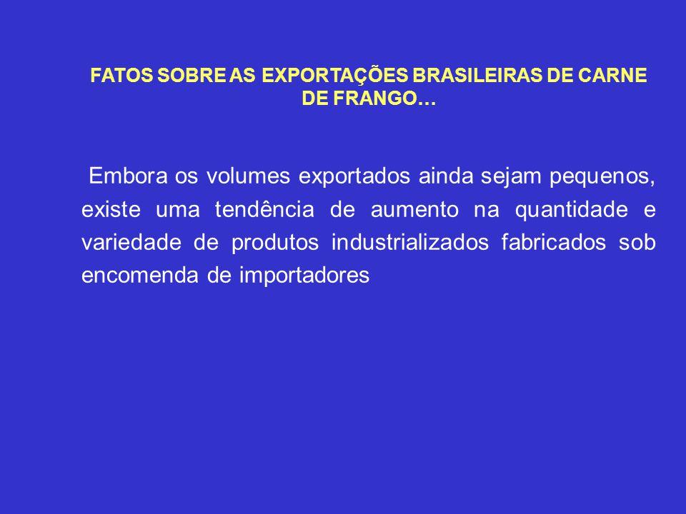 FATOS SOBRE AS EXPORTAÇÕES BRASILEIRAS DE CARNE DE FRANGO…