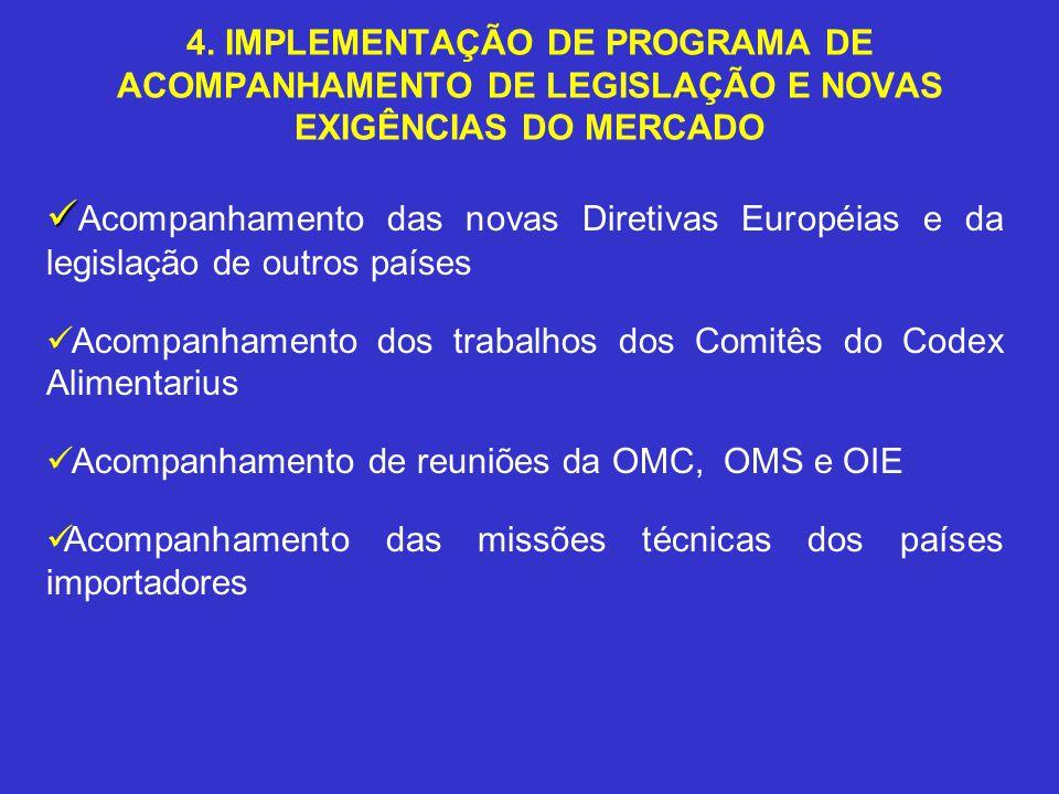 4. IMPLEMENTAÇÃO DE PROGRAMA DE ACOMPANHAMENTO DE LEGISLAÇÃO E NOVAS EXIGÊNCIAS DO MERCADO