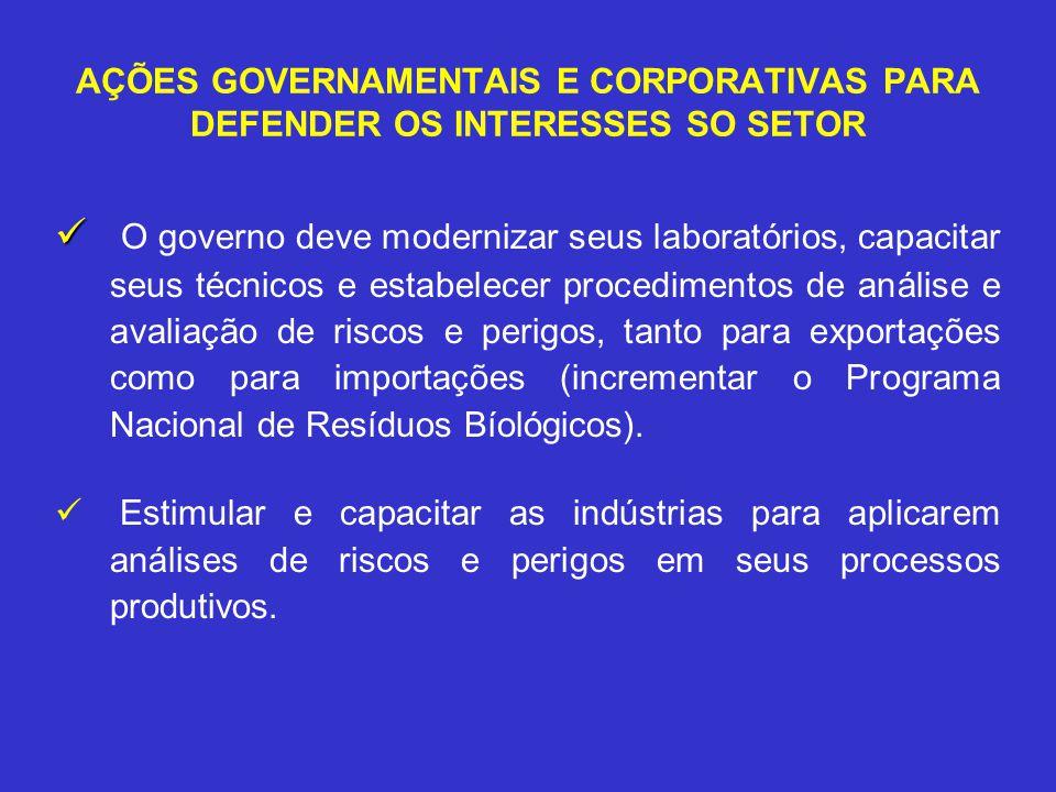 AÇÕES GOVERNAMENTAIS E CORPORATIVAS PARA DEFENDER OS INTERESSES SO SETOR