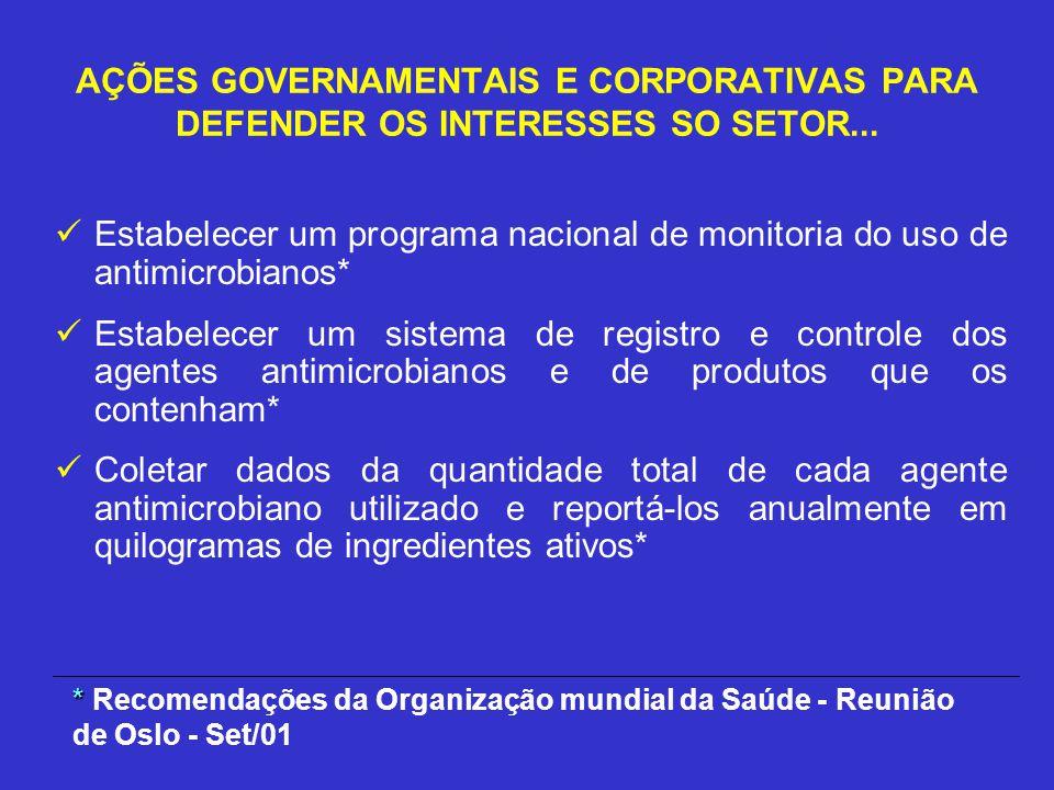 AÇÕES GOVERNAMENTAIS E CORPORATIVAS PARA DEFENDER OS INTERESSES SO SETOR...