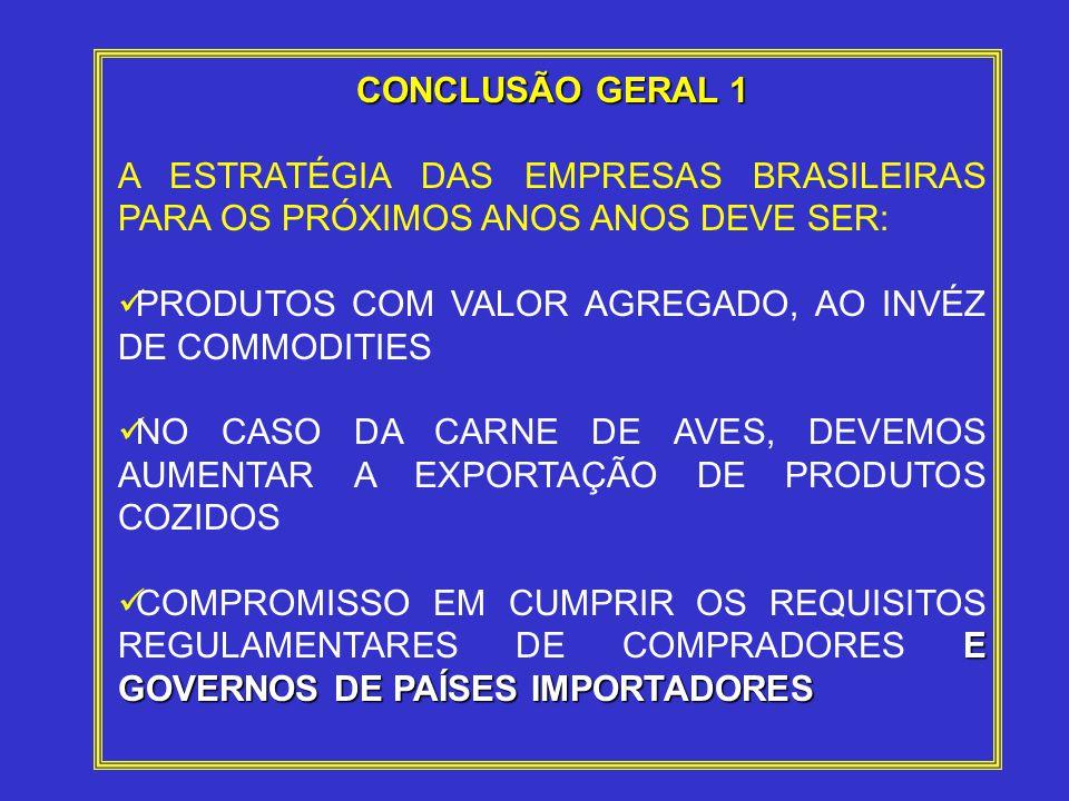 CONCLUSÃO GERAL 1 A ESTRATÉGIA DAS EMPRESAS BRASILEIRAS PARA OS PRÓXIMOS ANOS ANOS DEVE SER: PRODUTOS COM VALOR AGREGADO, AO INVÉZ DE COMMODITIES.