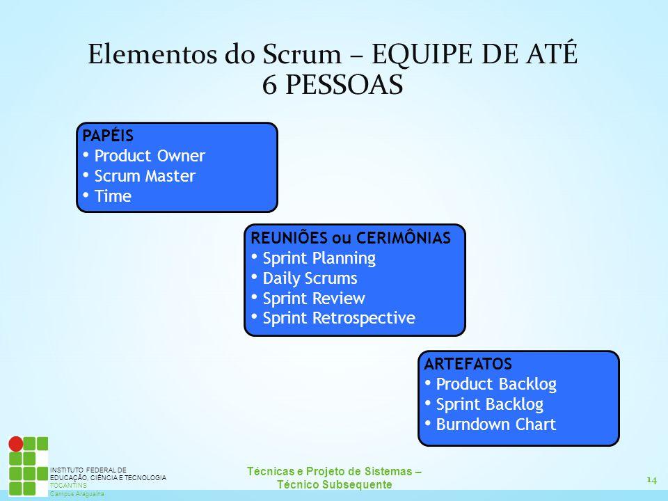Elementos do Scrum – EQUIPE DE ATÉ 6 PESSOAS