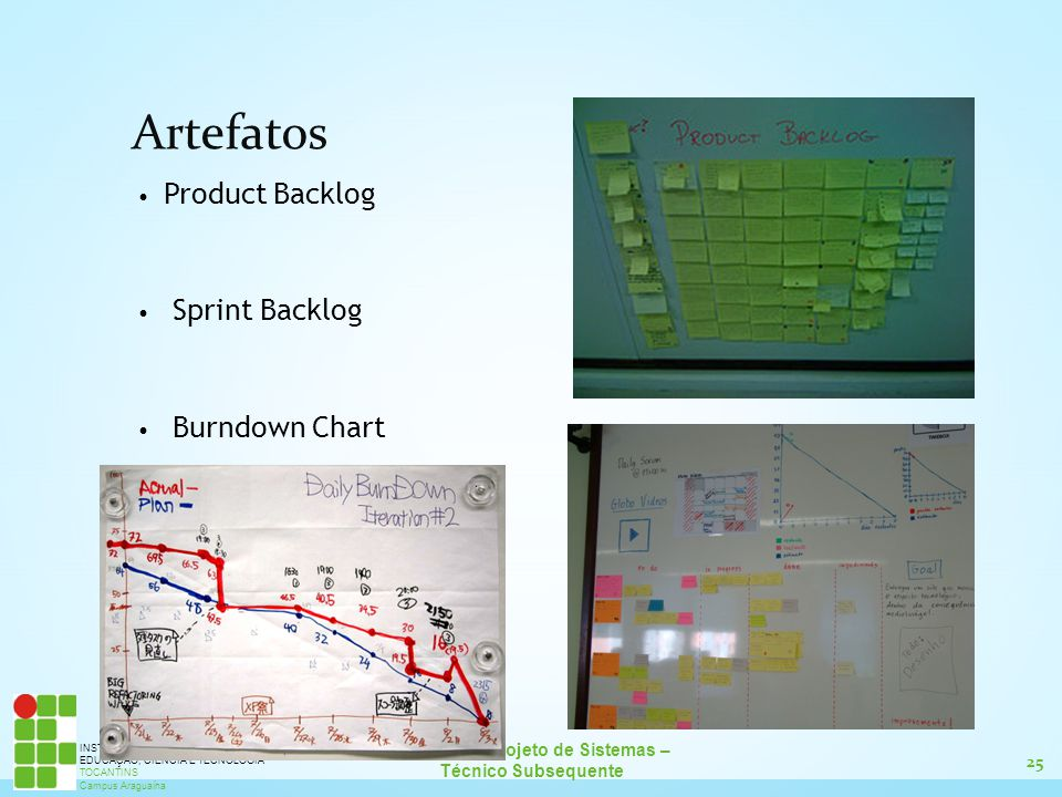 Artefatos Product Backlog Sprint Backlog Burndown Chart