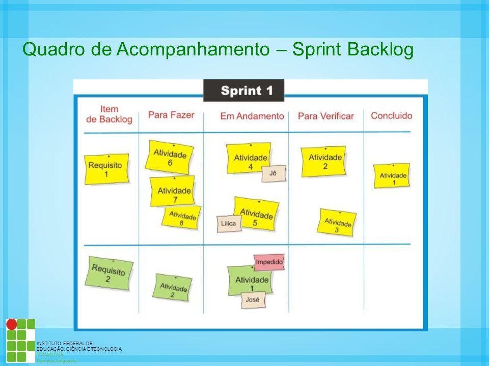 Quadro de Acompanhamento – Sprint Backlog