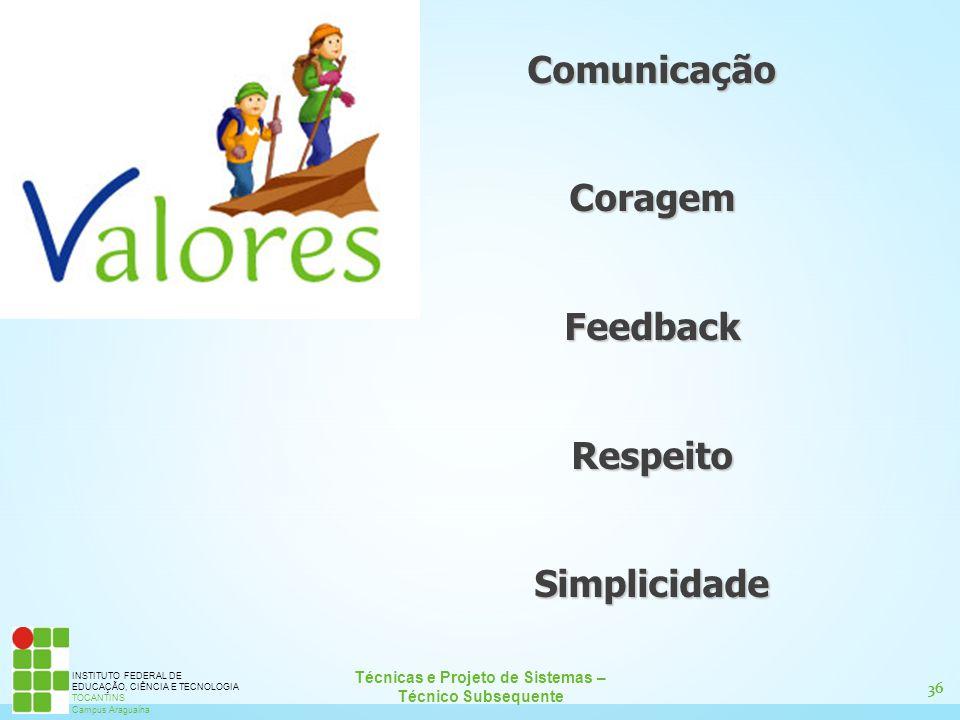 Comunicação Coragem Feedback Respeito Simplicidade