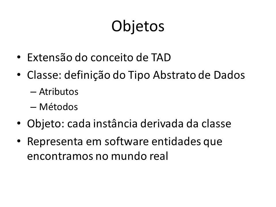 Objetos Extensão do conceito de TAD
