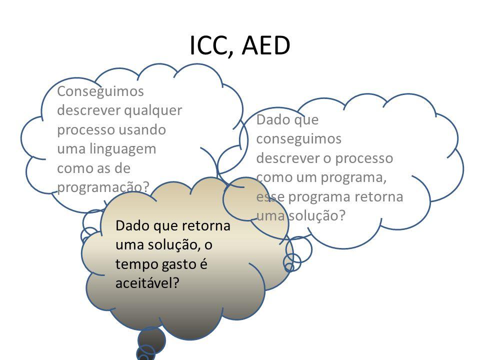 ICC, AED Conseguimos descrever qualquer processo usando uma linguagem como as de programação