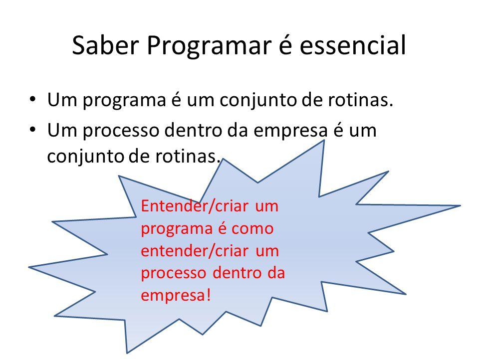 Saber Programar é essencial
