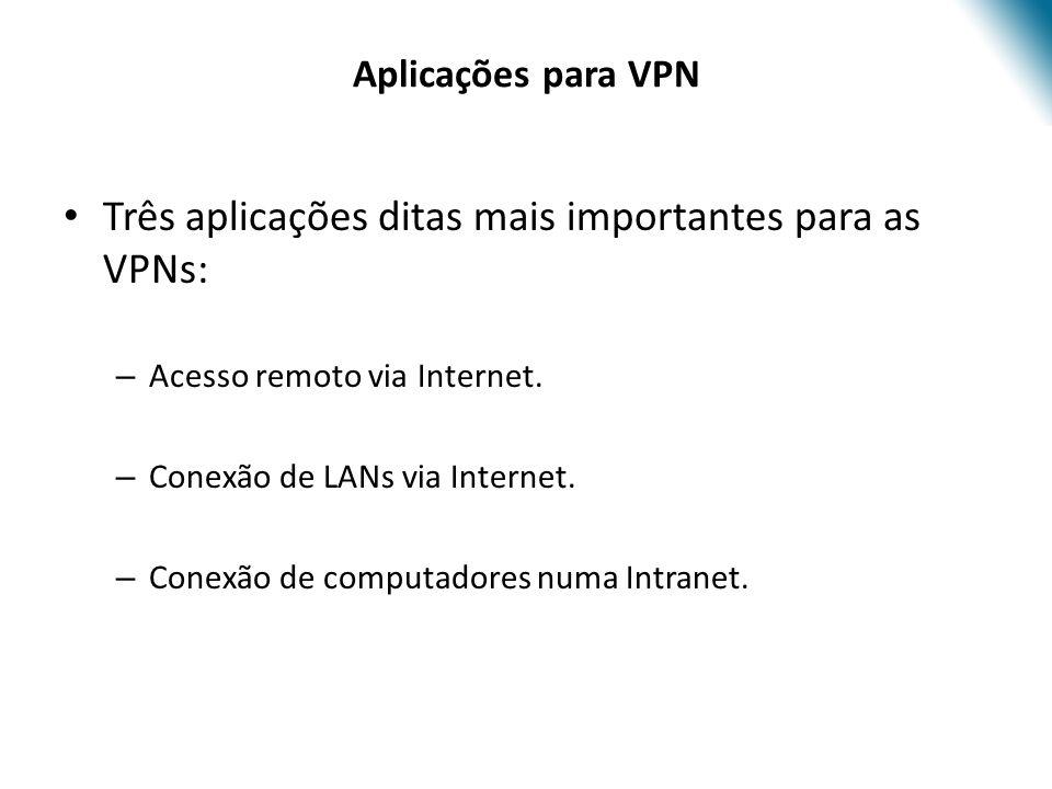 Três aplicações ditas mais importantes para as VPNs: