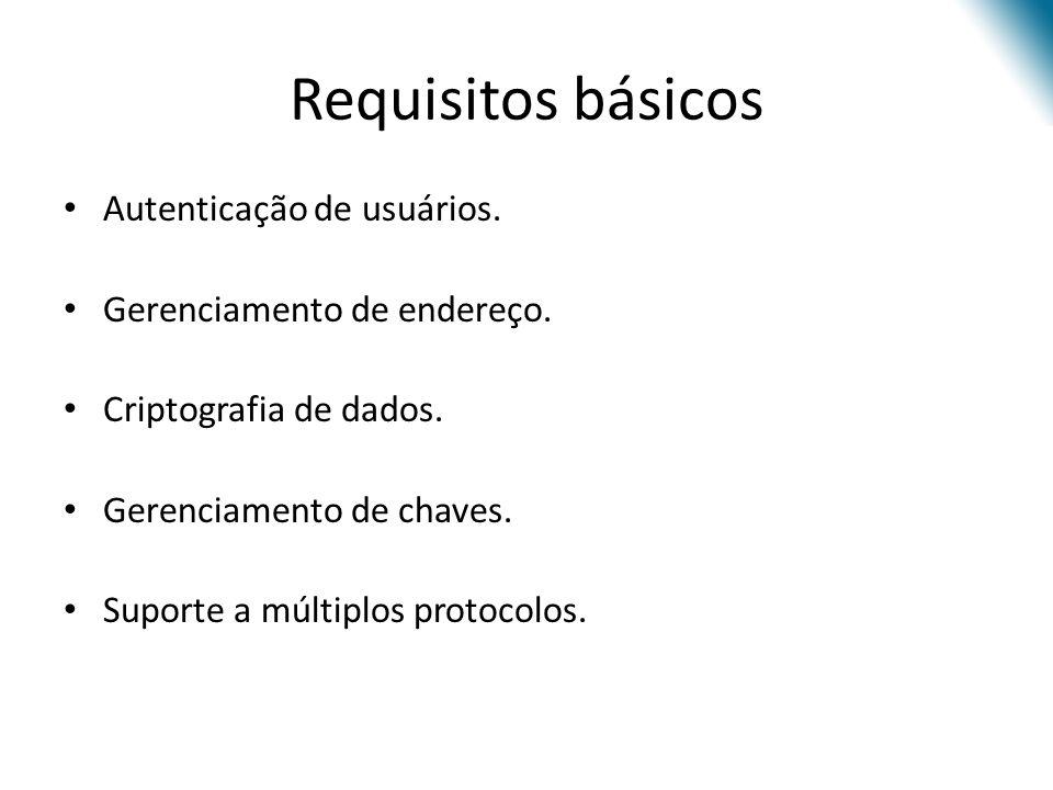 Requisitos básicos Autenticação de usuários.