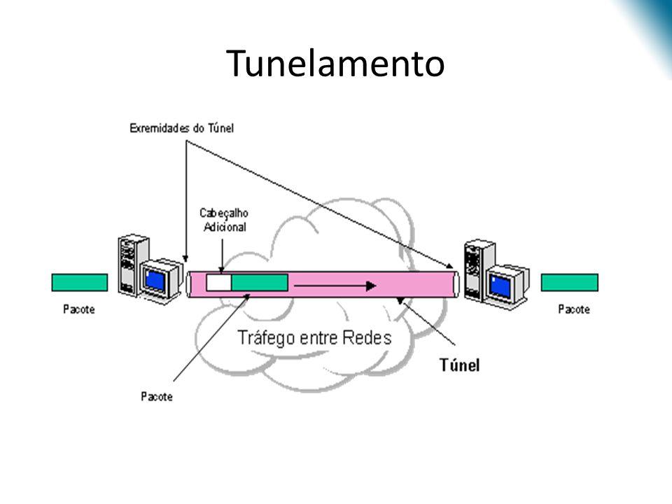 Tunelamento