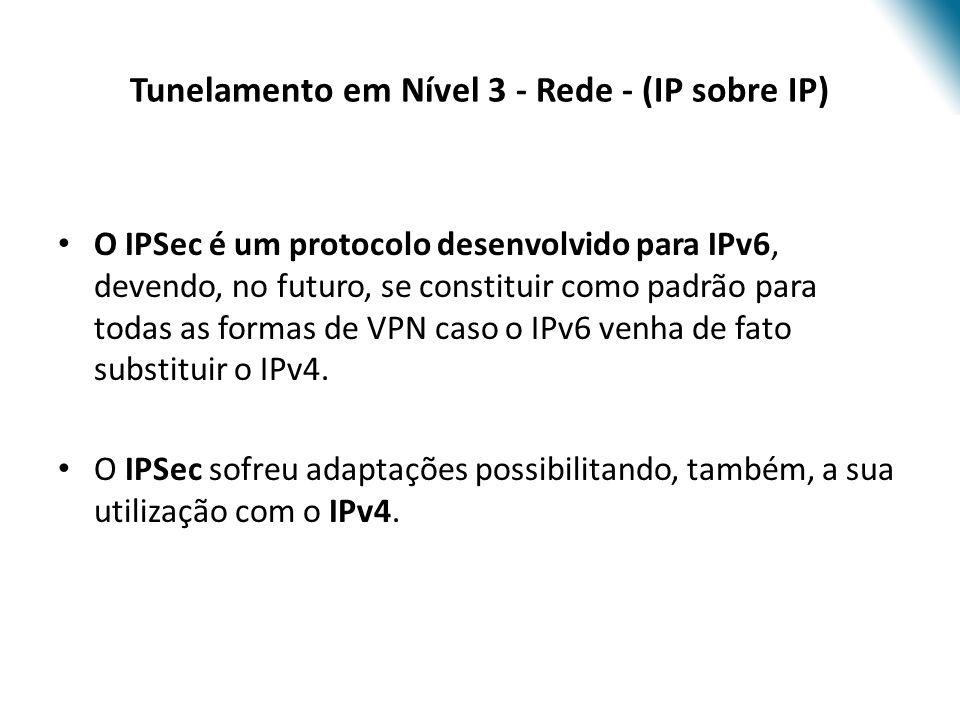Tunelamento em Nível 3 - Rede - (IP sobre IP)