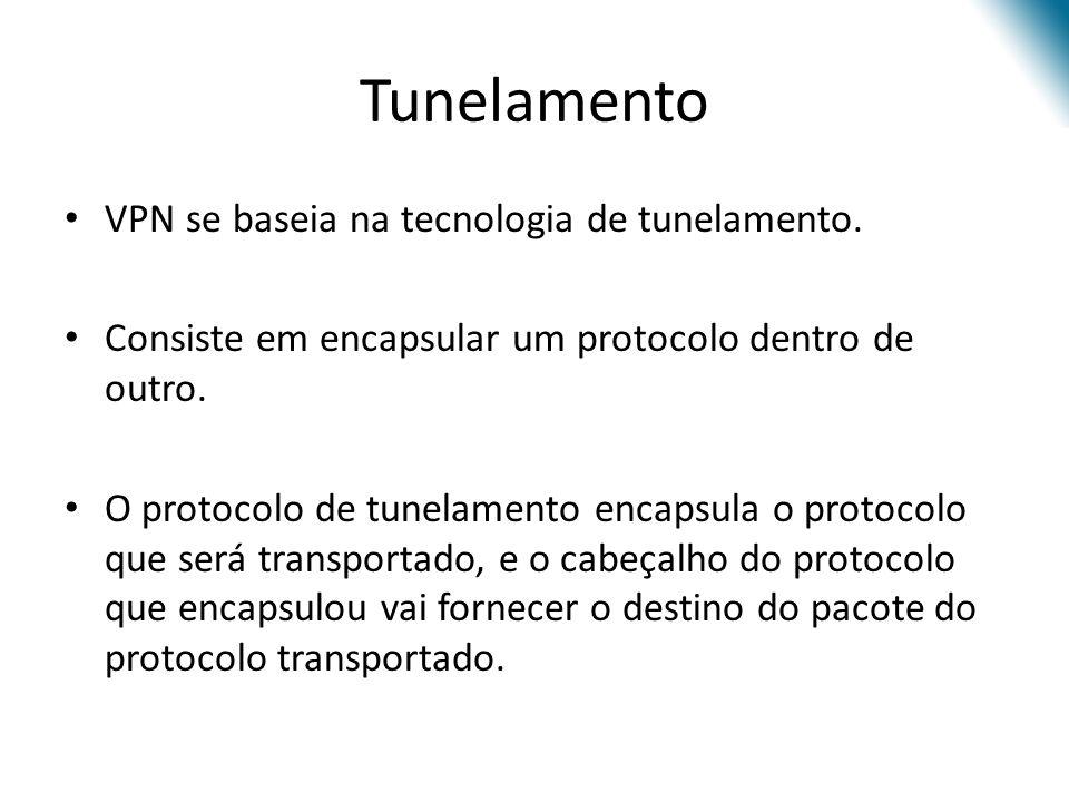 Tunelamento VPN se baseia na tecnologia de tunelamento.
