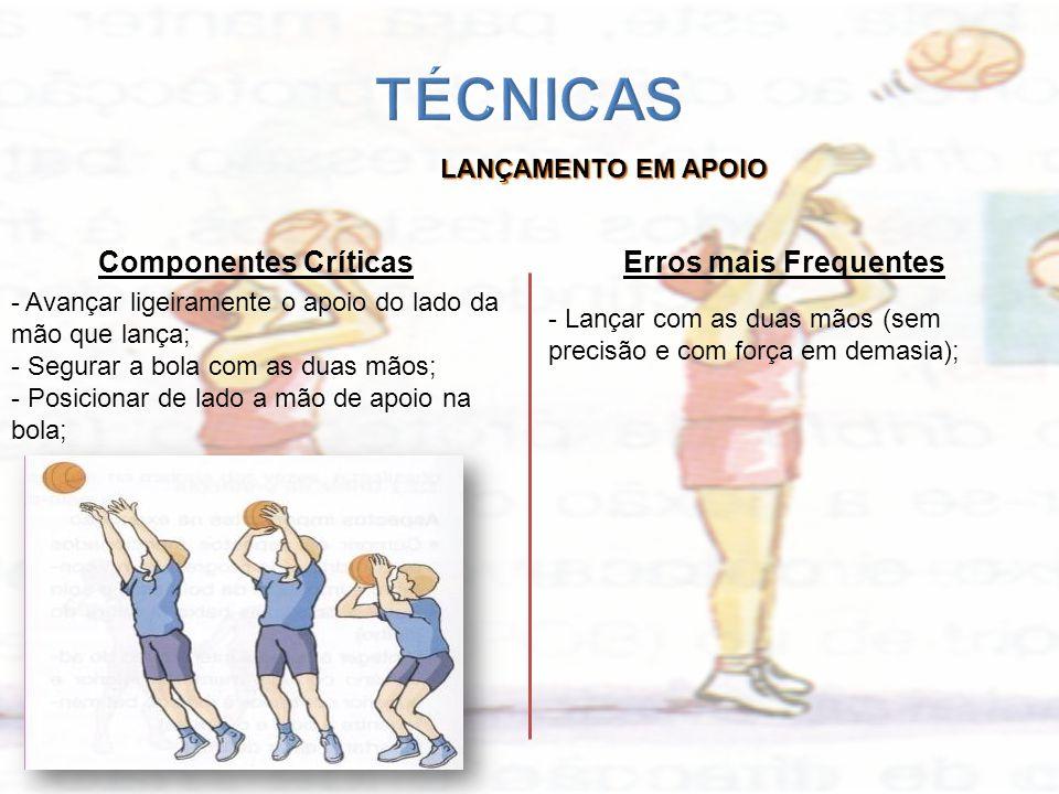 TÉCNICAS Componentes Críticas Erros mais Frequentes