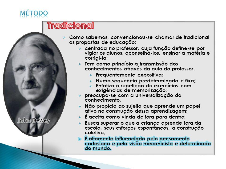 Tradicional método John Dewey