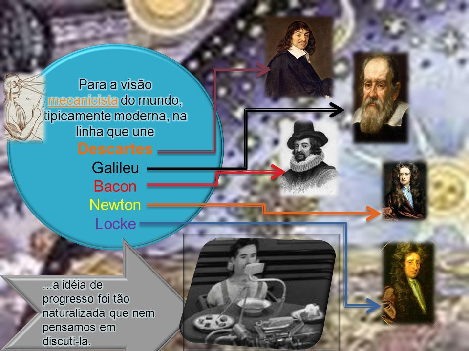 Galileu Bacon Newton Locke