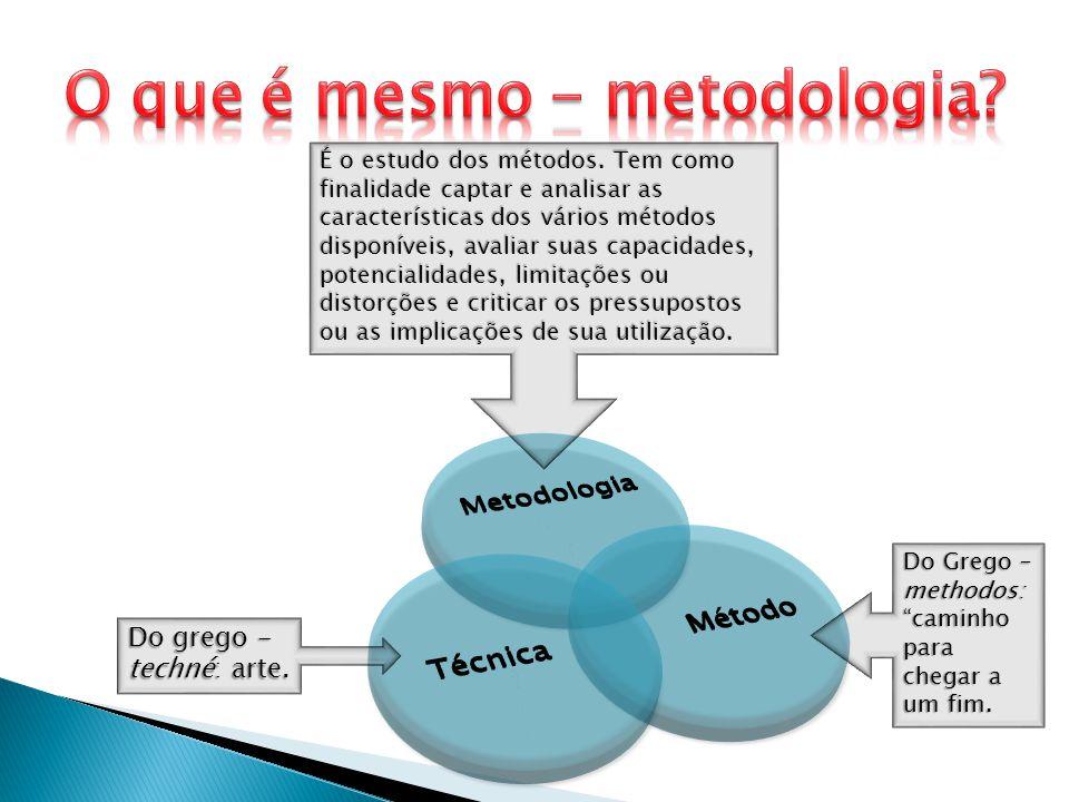 O que é mesmo - metodologia
