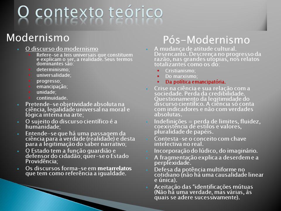 O contexto teórico Modernismo Pós-Modernismo O discurso do modernismo