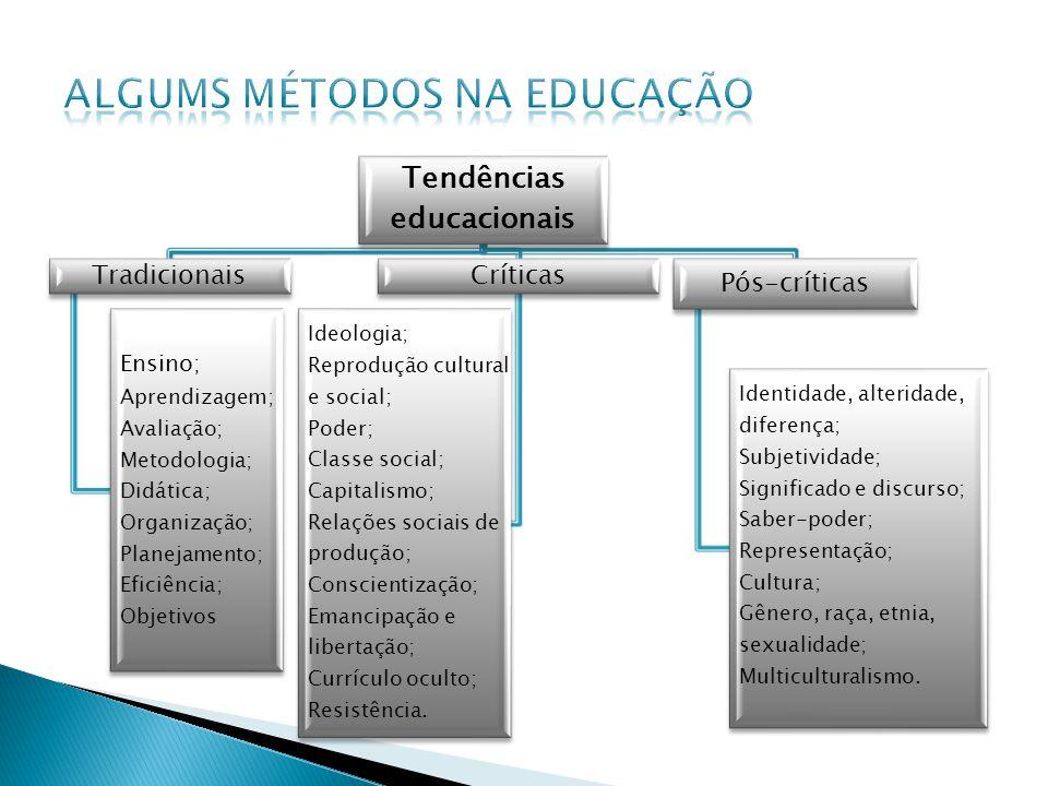 Algums métodos na educação