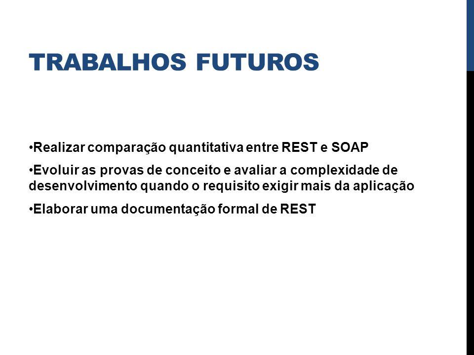 Trabalhos futuros Realizar comparação quantitativa entre REST e SOAP