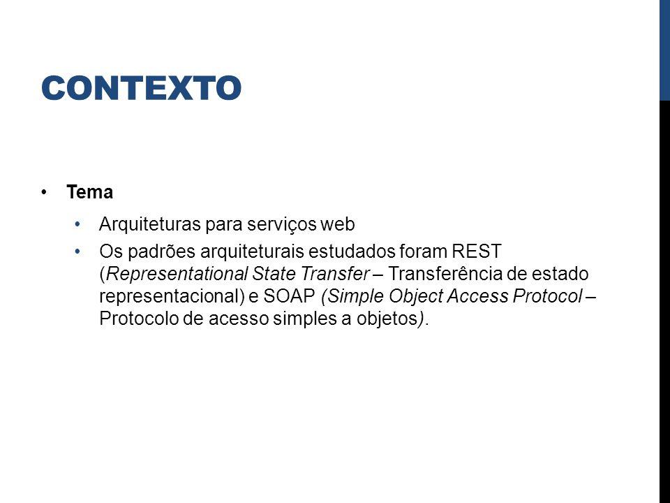 Contexto Tema Arquiteturas para serviços web