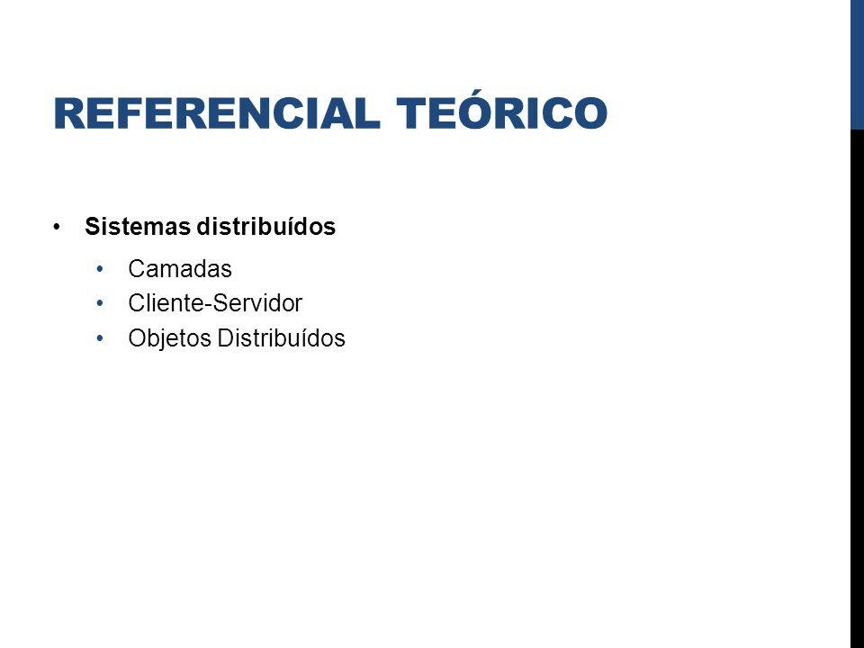 Referencial teórico Sistemas distribuídos Camadas Cliente-Servidor
