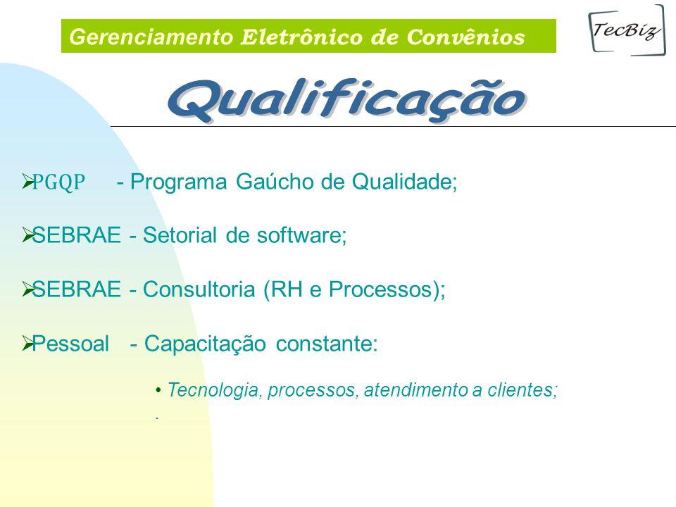 Qualificação Gerenciamento Eletrônico de Convênios