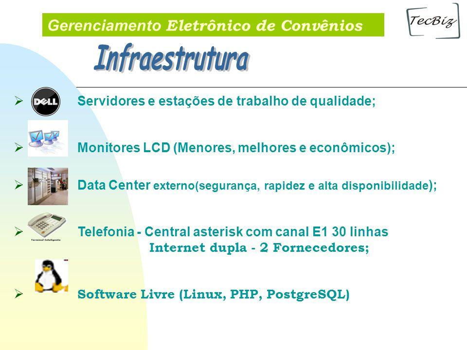Infraestrutura Gerenciamento Eletrônico de Convênios