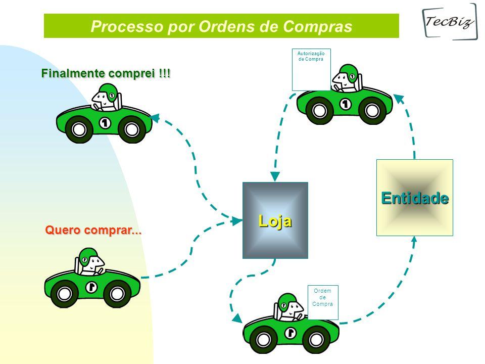 Processo por Ordens de Compras