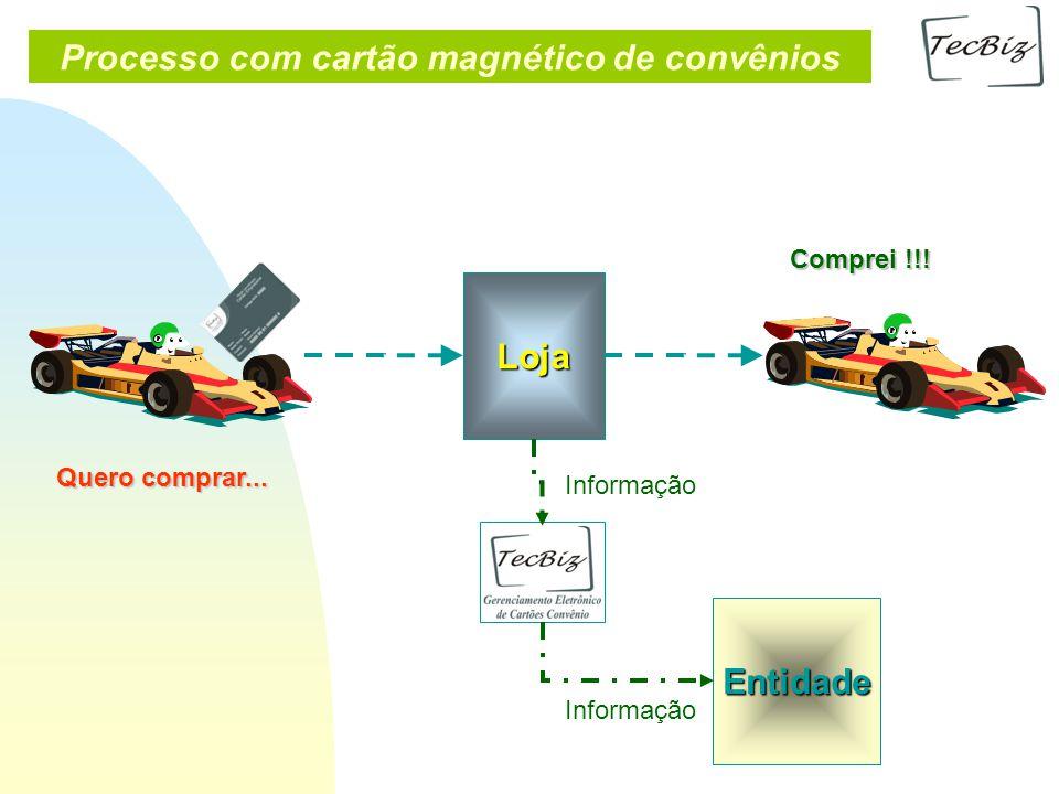 Processo com cartão magnético de convênios