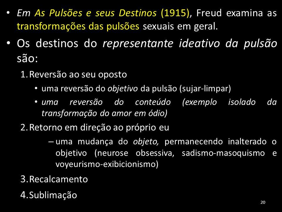Os destinos do representante ideativo da pulsão são: