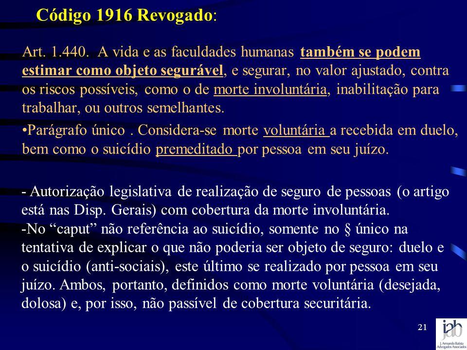 Código 1916 Revogado: