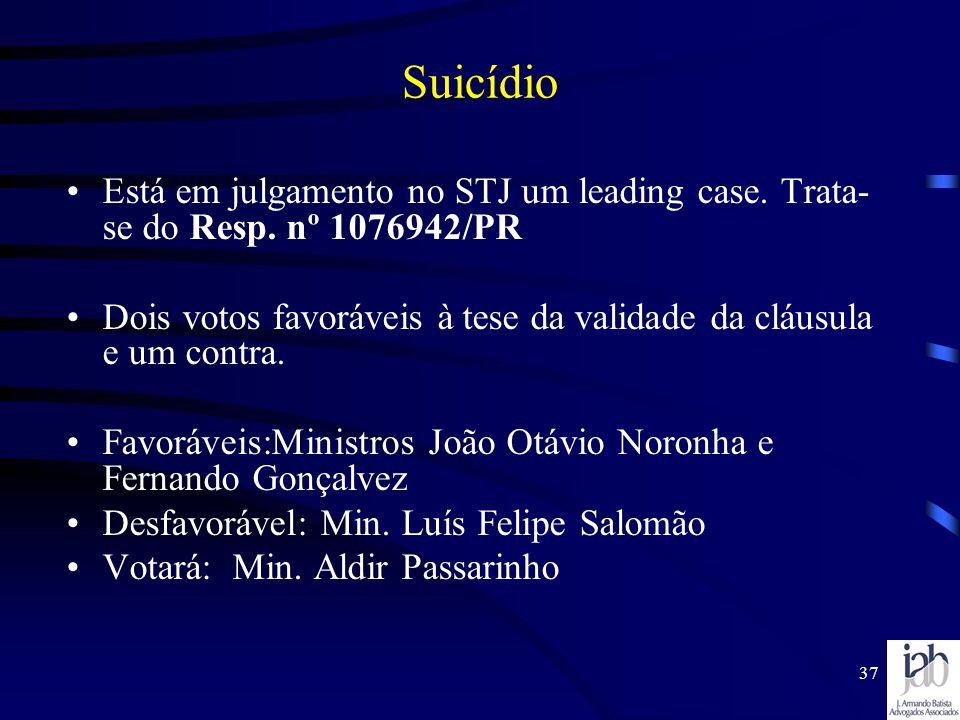 Suicídio Está em julgamento no STJ um leading case. Trata-se do Resp. nº 1076942/PR.