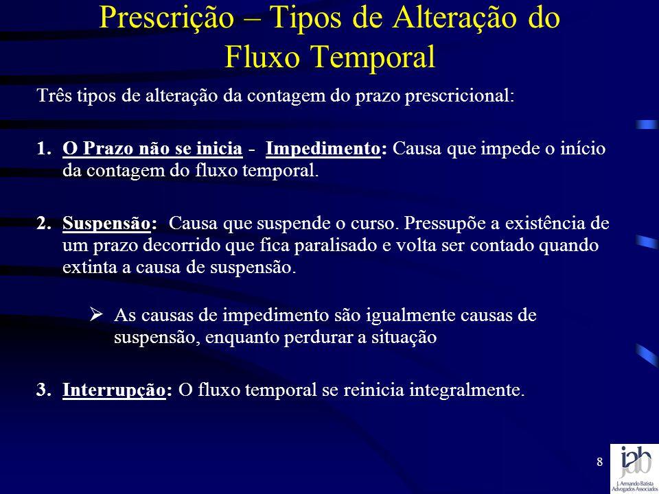 Prescrição – Tipos de Alteração do Fluxo Temporal