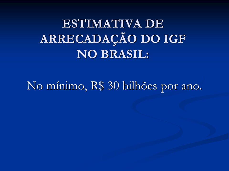 ESTIMATIVA DE ARRECADAÇÃO DO IGF NO BRASIL:
