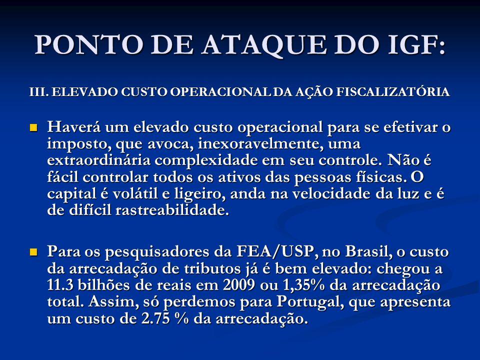 PONTO DE ATAQUE DO IGF: III. ELEVADO CUSTO OPERACIONAL DA AÇÃO FISCALIZATÓRIA.
