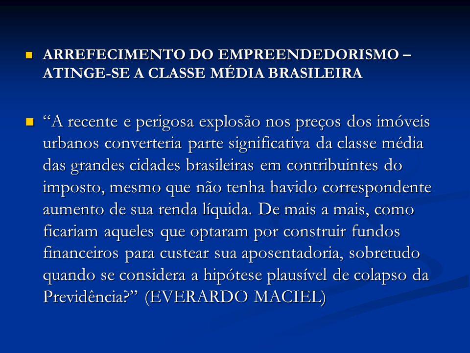 ARREFECIMENTO DO EMPREENDEDORISMO – ATINGE-SE A CLASSE MÉDIA BRASILEIRA